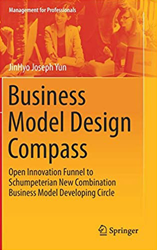 Business Model Design Compass Open Innovation Funnel to Schumpeterian New Combination Business Model Developing Circle
