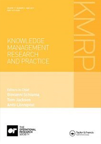 Knowledge Management Research & Practice (SSCI)